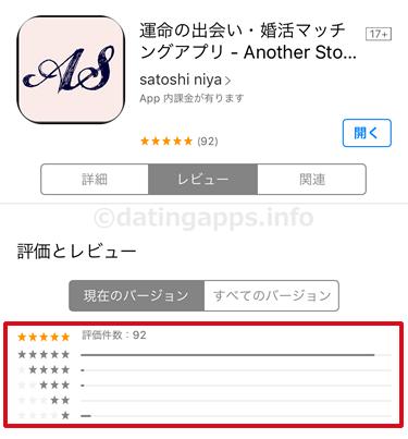 App Store に投稿されている Another Story(アナザー・ストーリー) のレビューのまとめ