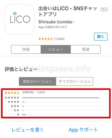 App Store に投稿されている LICO のレビューのまとめ