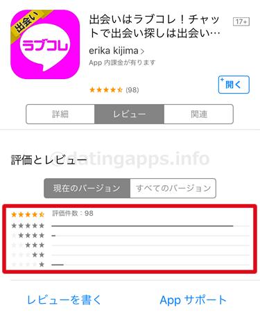 App Store に投稿されているラブコレのレビューのまとめ