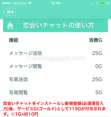 出会いアプリ 恋会い -レンアイ- のポイント料金表