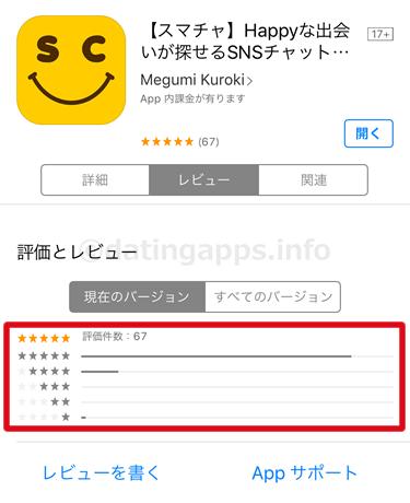 App Store に投稿されているスマチャのレビューのまとめ