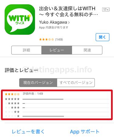 App Store に投稿されているWITH(ウィズ)のレビューのまとめ
