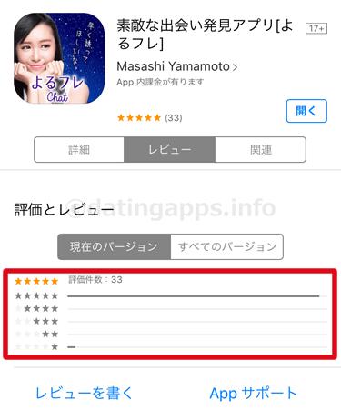 App Store に投稿されているよるフレのレビューのまとめ